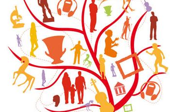 Dia Internacional dels Museus 2014