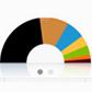Web de resultats de les eleccions al Parlament de Catalunya 2012